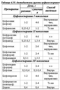 диетолог севастополь отзывы