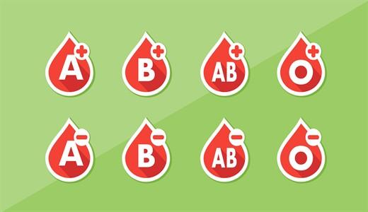Какая группа крови будет у ребенка