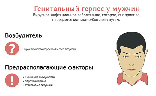 симптоматика у мужчин