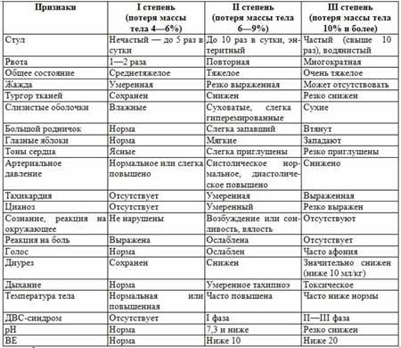 Примерное меню диеты при подагре no 6