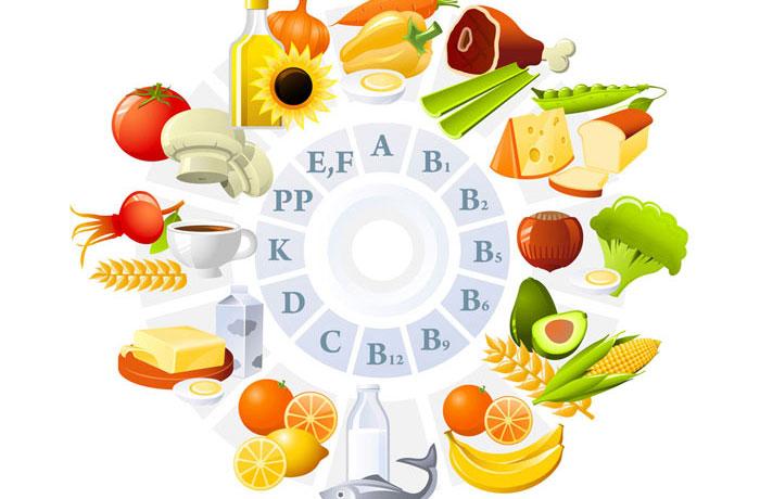 Какие витамины лучше для сердца