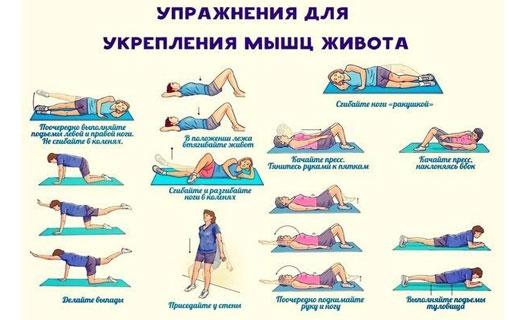 упражнения для похудения живота и боковр
