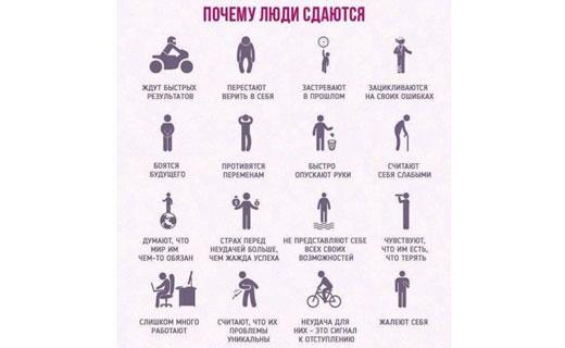 как добится успеха в похудении