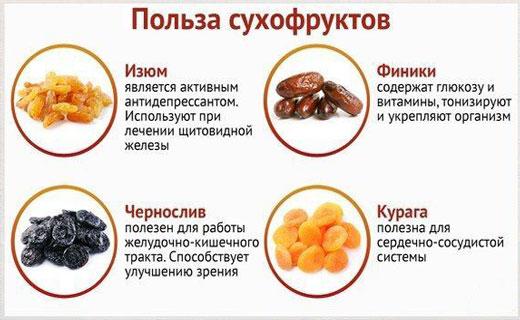 как правильно есть сухофрукты