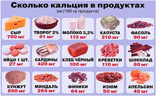 кальцый в продуктах