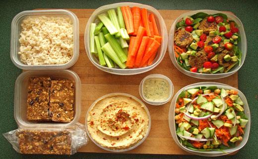 низкоуглеводная диета для похудения