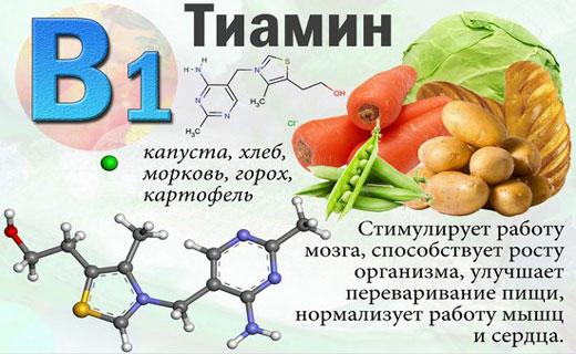 витамин б1 в фруктах и овощах