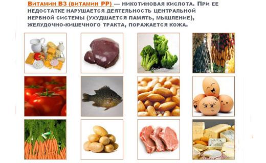 витамин б3