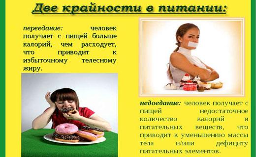 вред неполноценного питания