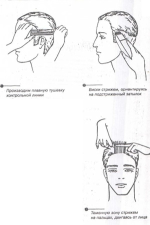 Как сделать мужские стрижки в