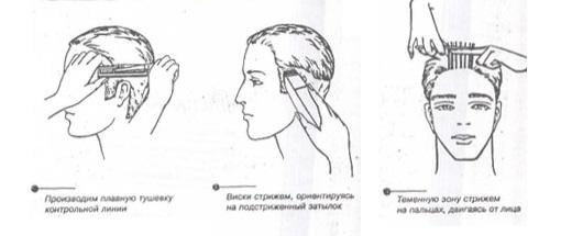 Схема мужской стрижки