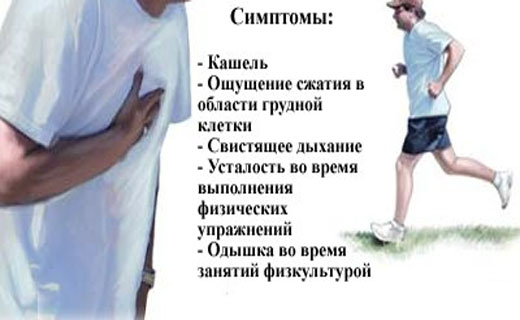 Астматический кашель симптомы и лечение, Как лечить астматический кашель