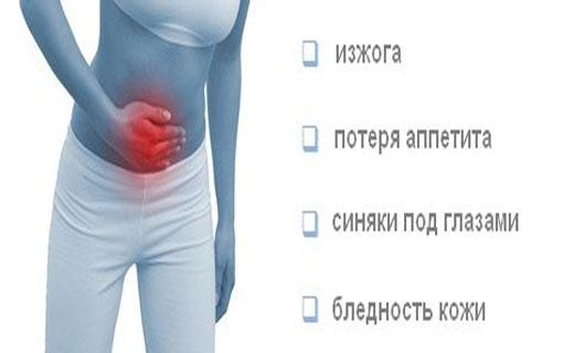 острые боли в животе