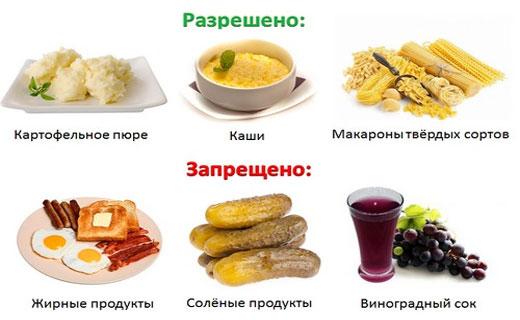 пониженная кислотность желудка симптомы и лечение диета