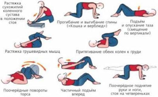 гимнастика кишечника