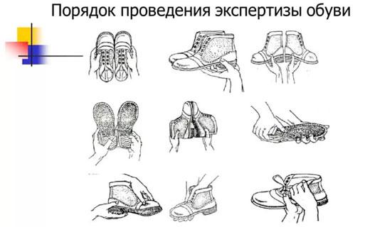 как проверить качество обуви