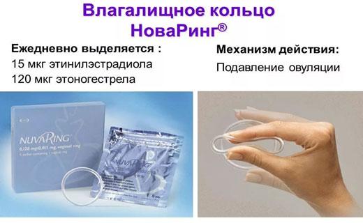 кровотечения при использование новоринг кольцо это благодаря