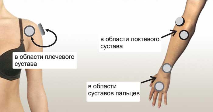 Витафон на руки