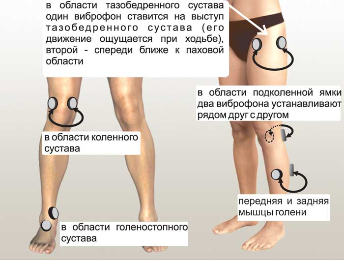 Витафон на ноги