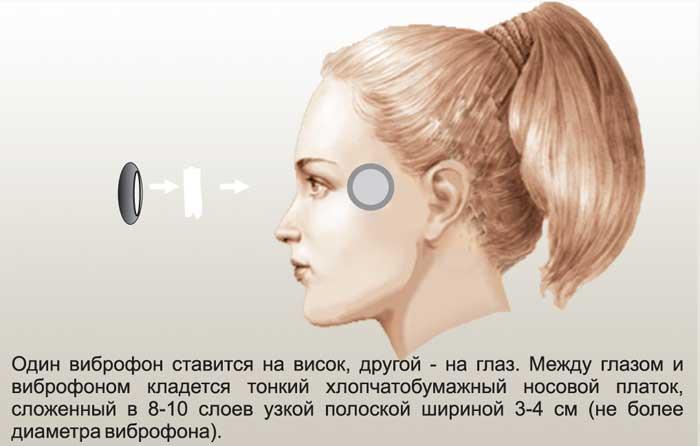 Витафон на глазах