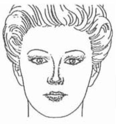 Пропорции лица пациента в