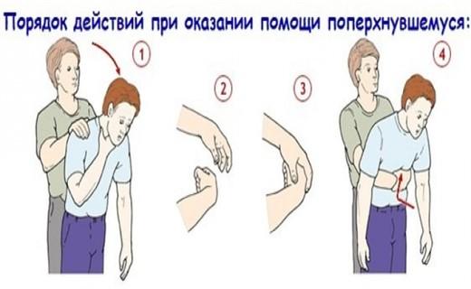 Доврачебная помощь при инородных телах